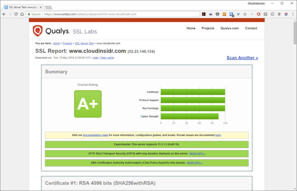 Grade A+ for the SSL/TLS config of www.cloudinsidr.com on Qualy SSL Labs