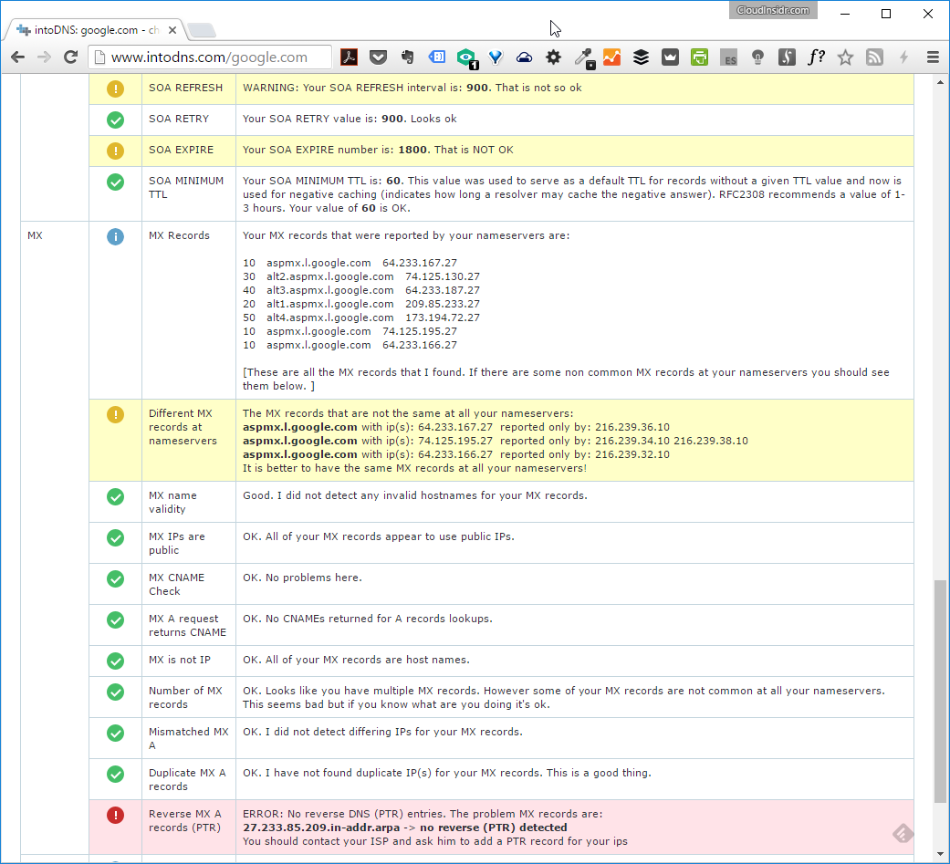 Google's DNS configuration