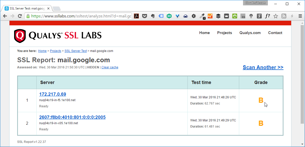 Too Big To Fail? A pitiful B for the Qualys SSL Labs config of mail.google.com