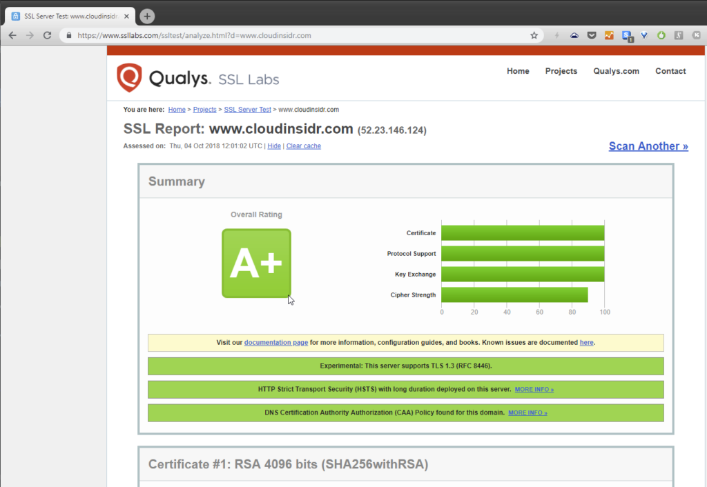 Grade A+ on Qualys SSL Labs for CloudInsidr.com